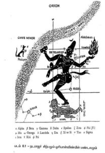 cht_chidambaram_nataraja_orion_correlation_2