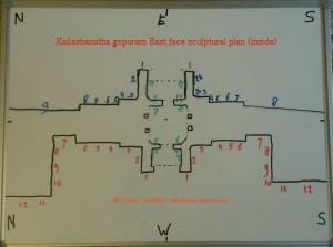 Kailashanatha temple, Ellora, sculptural plan gopuram, inside
