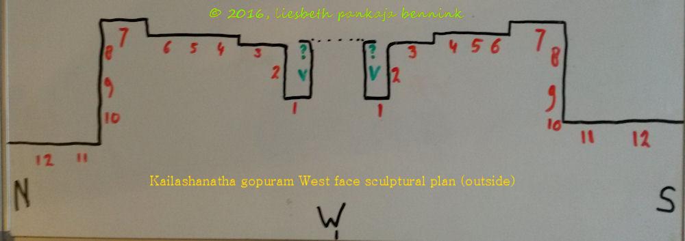 Kailasha temple at Ellora, sculptural plan part 1, Gopuram outer face.