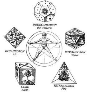 platonicsolids_elements