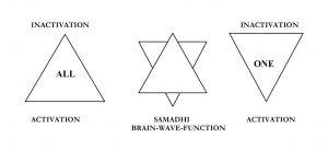 Breath and Cosmos, samadhi